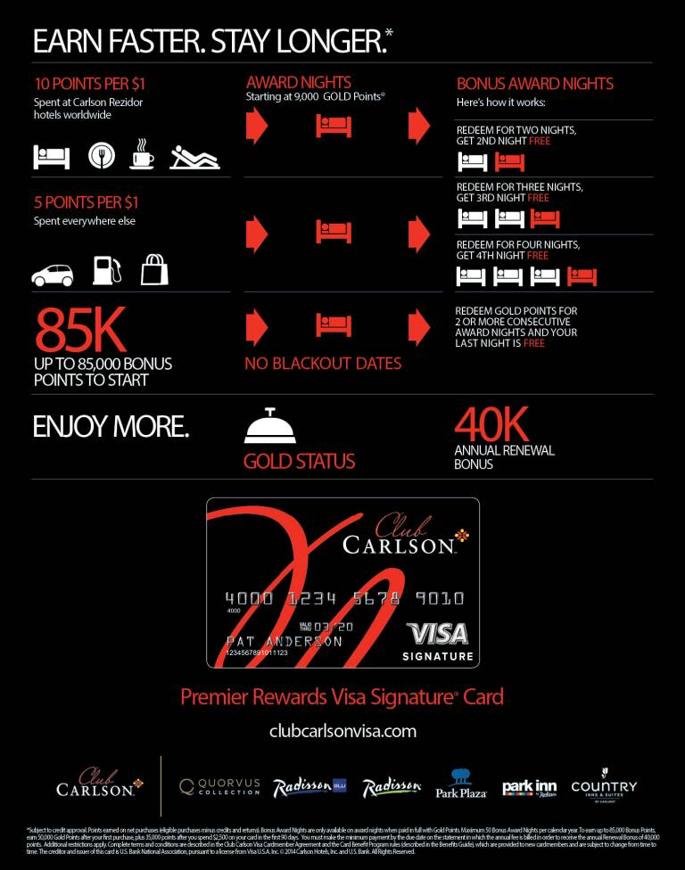 Club Carlson Premier Rewards By the Numbers