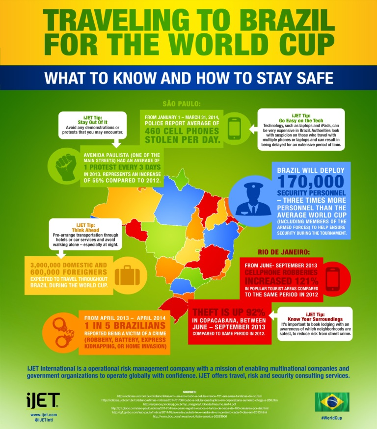 Infographic: Statistics and Critical Safety Tips for World Cup Travelers. Courtesy of iJET International